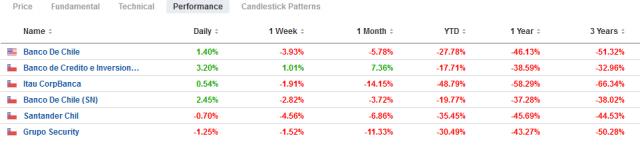 1473_screenshot_2020-10-08_portfolio_watchlist_-_investing_com_.png