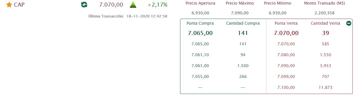 1689_capprofundidad.png