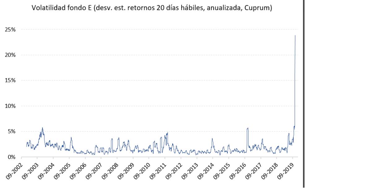 1706_volatilidad.png