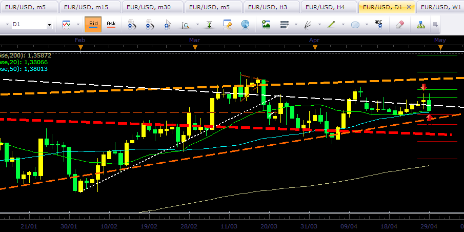 2012_29_abril_eurusd_2_daily.png