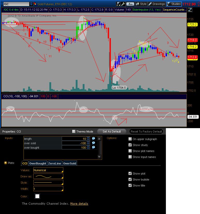 2012_cci_buy_sobre_-100_y_short_bajo_100_con_tendencia.png