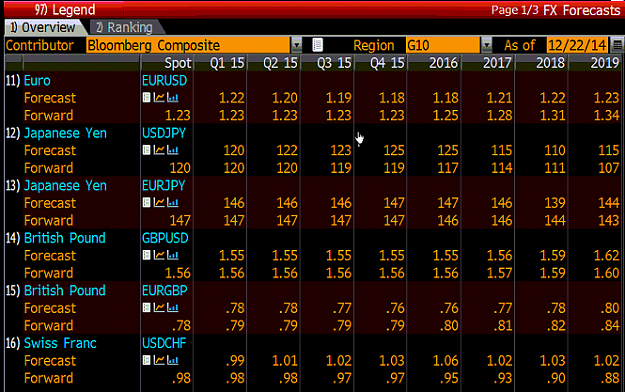 2012_fx_forecast.png