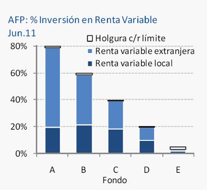 2621_afp_renta_variable_junio.jpg