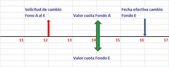 2621_plazos_afp.jpg