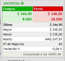 2699_soco_puntas.png