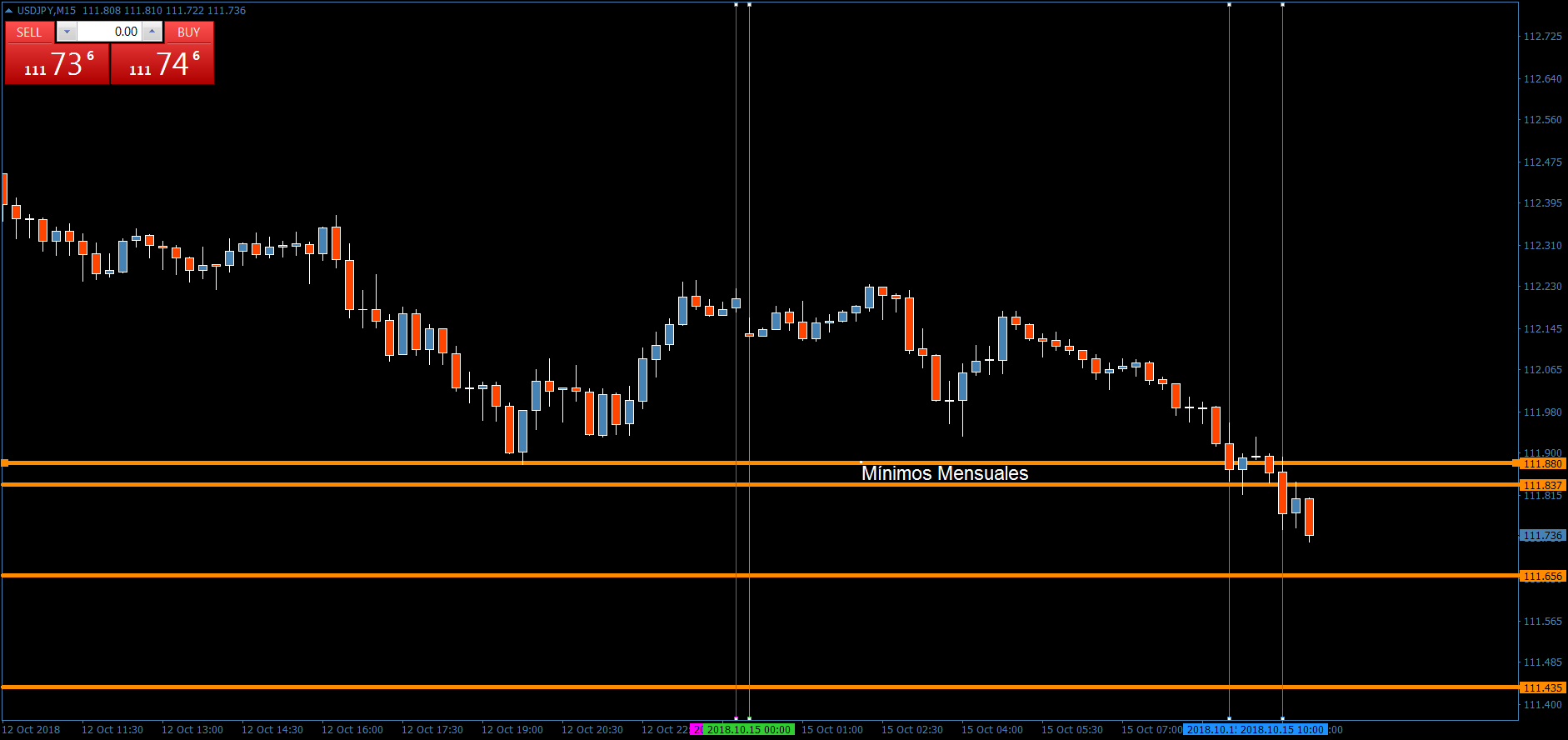 3830_break_usdjpy.png