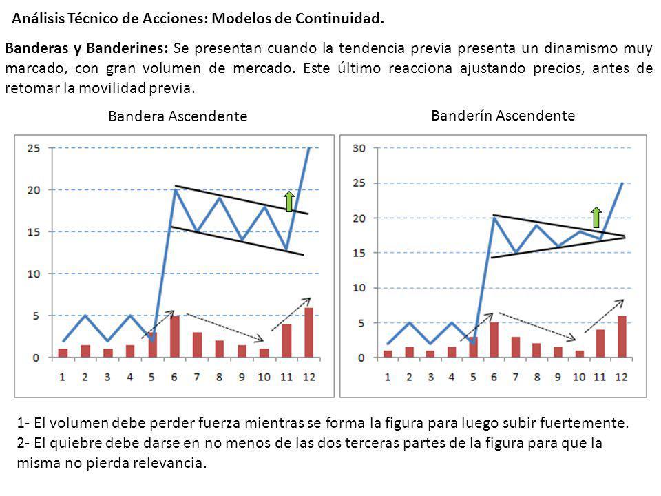 3970_modelos_continuidad.jpg