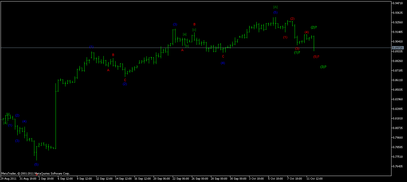 456_usdchfh6_forex.png