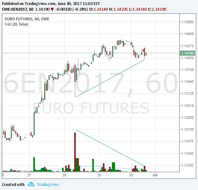 51461_futuro_euro.png