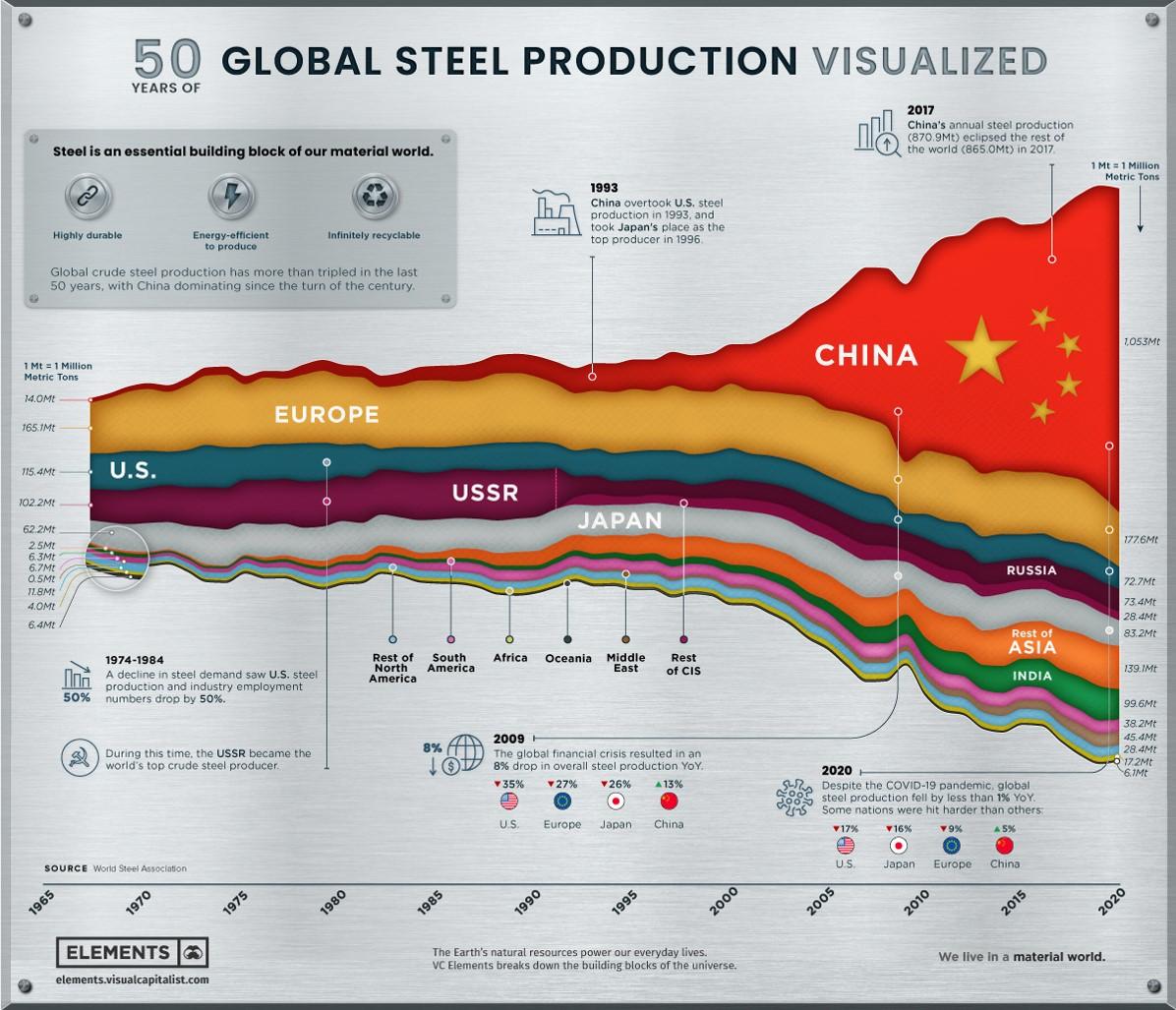 53688_infografia_iron_ore.jpg